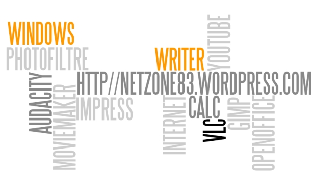 WORDLE NETZONE